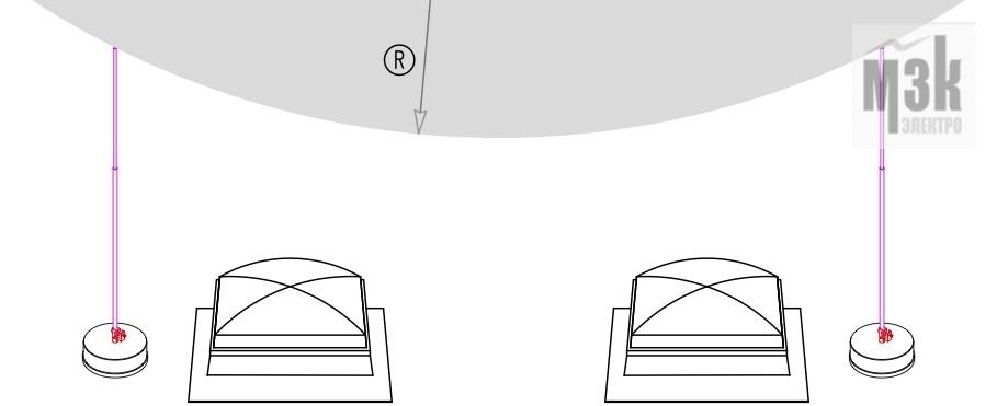 Граница защитной зоны по методу фиктивной сферы
