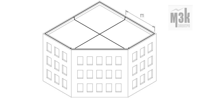 Молниеприемная сетка на кровле здания (чертеж)