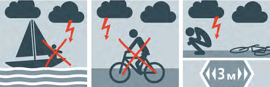 Как вести себя во время грозы на лодке и велосипеде