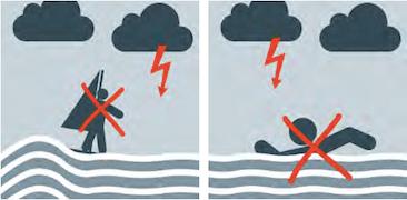 Правила поведения во время грозы на водоеме